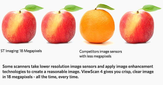 When we say we have an 18 megapixel camera and images sensor... We Do.